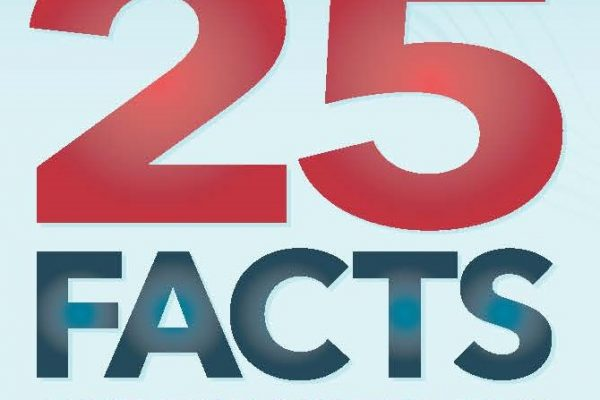 CyberKnife 25 Facts for 25 Years Brain Tumor Infographic